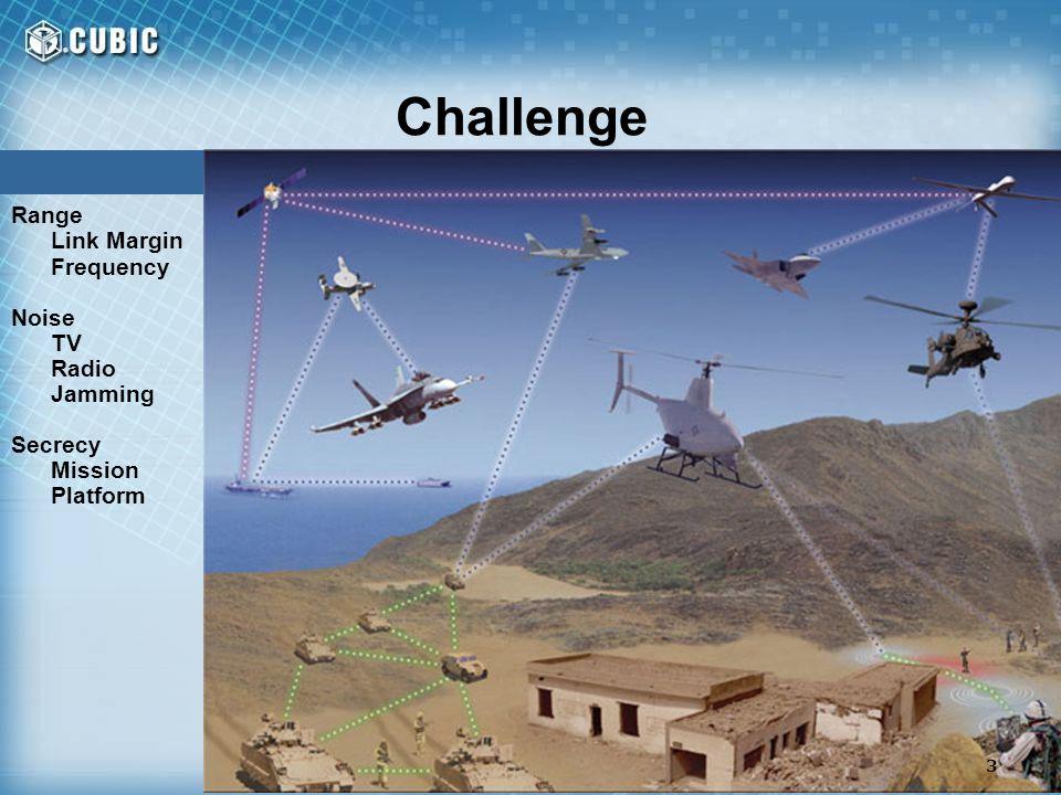 Challenge Range Link Margin Frequency Noise TV Radio Jamming Secrecy Mission Platform 3