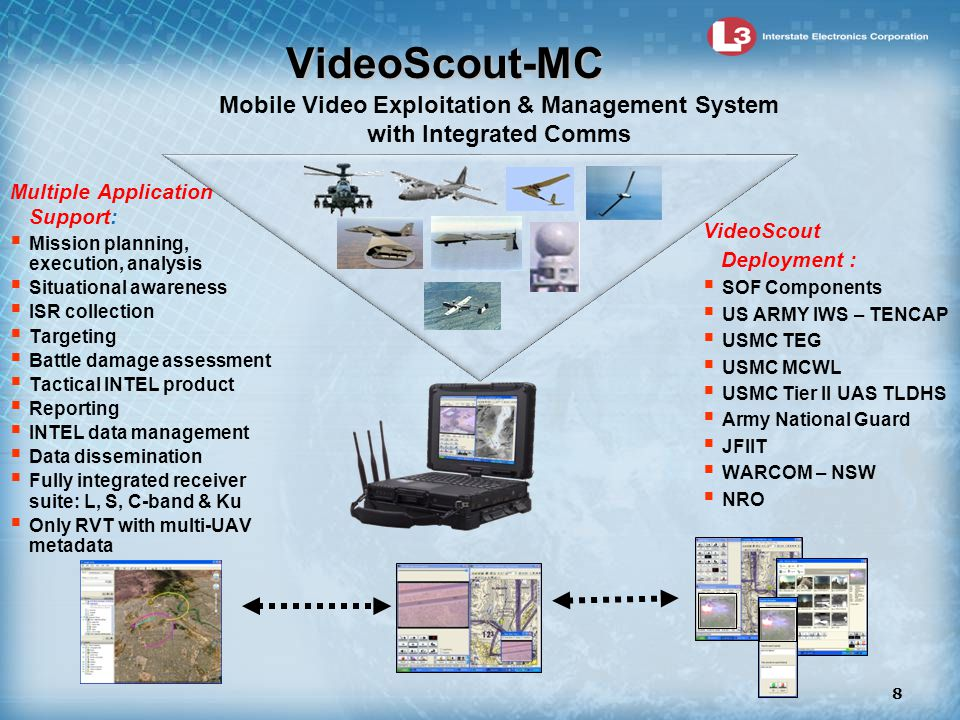 VideoScout-MC Multiple Application Support: Mission planning, execution, analysis Situational awareness ISR collection Targeting Battle damage assessm