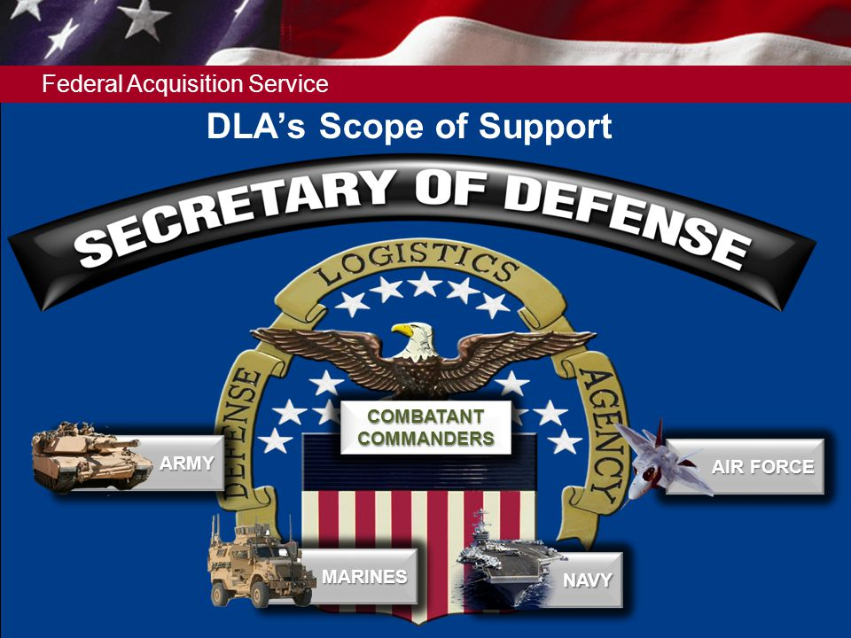 Federal Acquisition Service DLAs Scope of Support ARMYARMY NAVYNAVY AIR FORCE MARINESMARINES COMBATANT COMMANDERS
