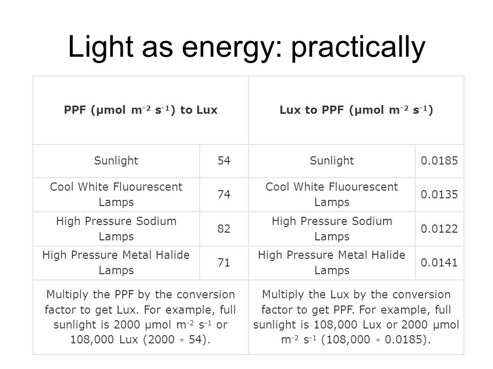 Light as energy: practically PPF (μmol m -2 s -1 ) to LuxLux to PPF (μmol m -2 s -1 ) Sunlight54Sunlight0.0185 Cool White Fluourescent Lamps 74 Cool W