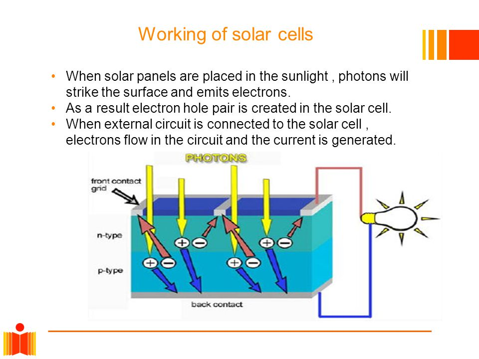 Working of solar cells When solar panels are placed in the sunlight, photons will strike the surface and emits electrons. As a result electron hole pa