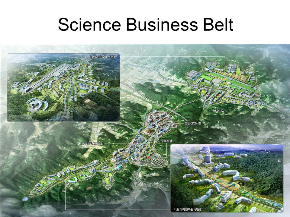 Science Business Belt