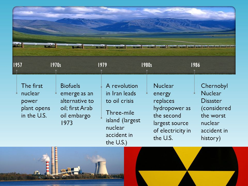 200720052000s1996 Price of natural gas hits a record high Dramatic expansion of hydraulic fracking Wind, solar, and biofuel develop- ments gain steam The Watts Bar Plant, in Tennessee, is the last nuclear power plant to go online 70s, 80s, 90s, 00s The system ages and the nation becomes oil import dependent