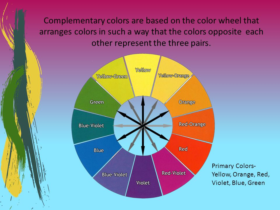 Complementary colors are based on the color wheel that arranges colors in such a way that the colors opposite each other represent the three pairs. Pr