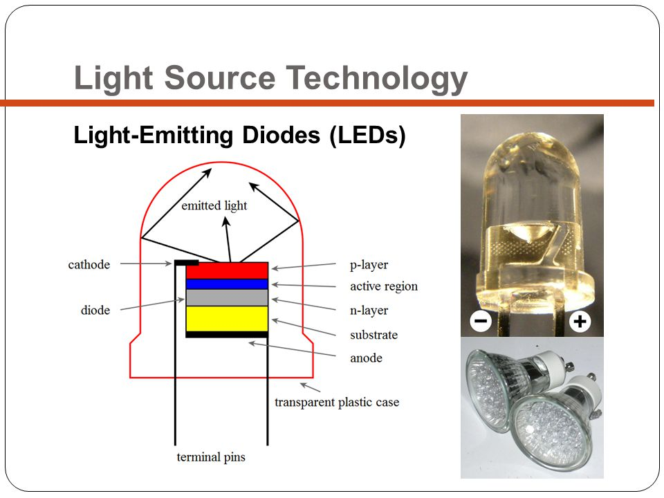 Light Source Technology Light-Emitting Diodes (LEDs)