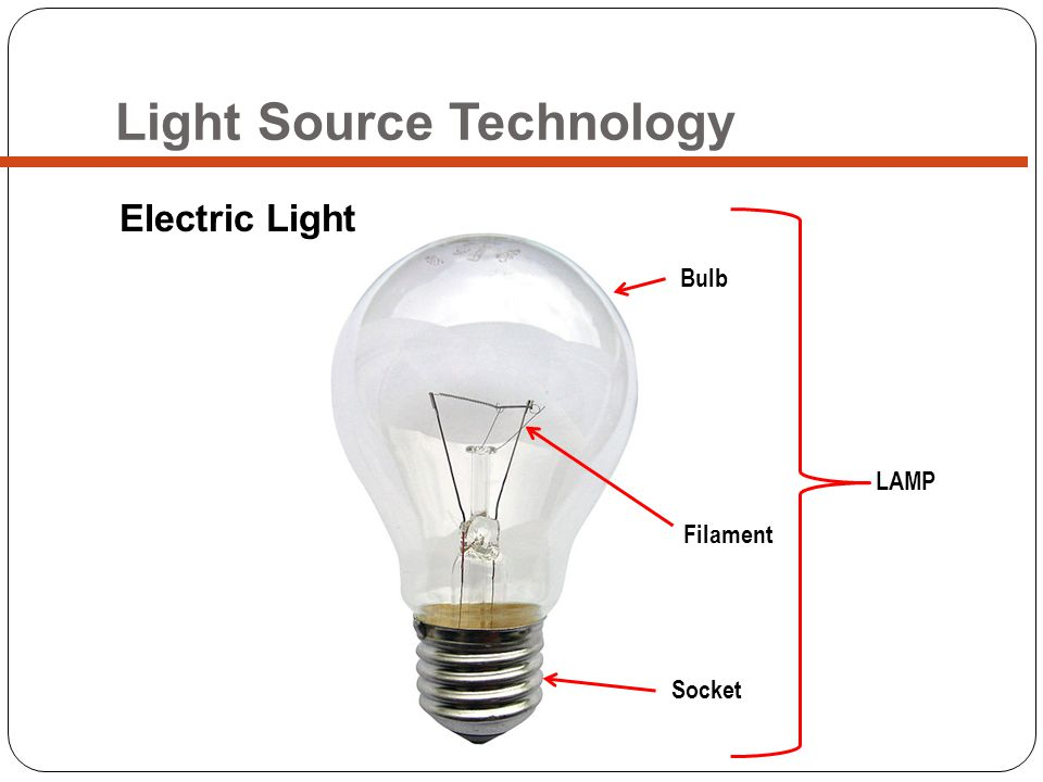 Light Source Technology Electric Light Bulb LAMP Filament Socket