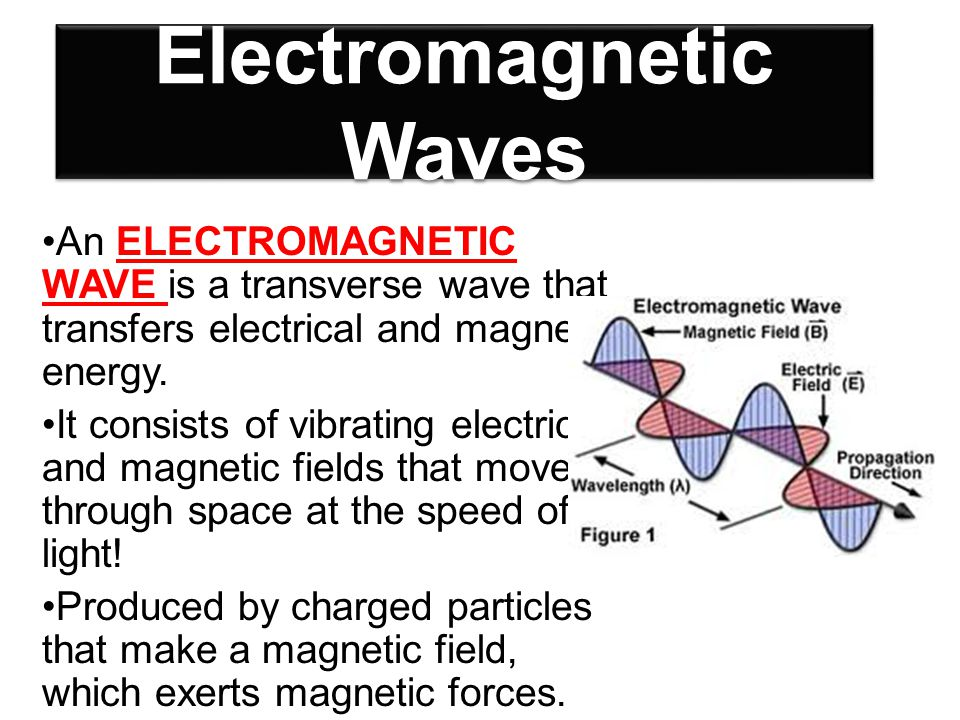 X-Rays X-RAYS are electromagnetic waves whose wavelengths are just shorter than those of ultraviolet rays.