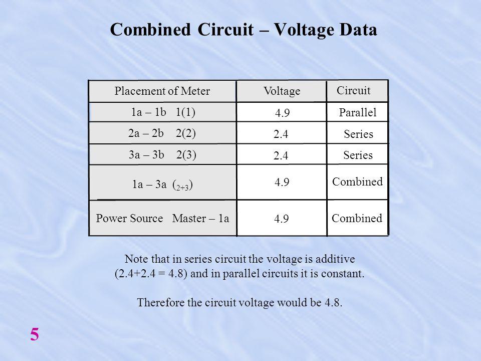 Combined Circuit - Obtaining Voltage Data 4 Master – 3b 1a – 1b Master – 3b 2a -2b Master – 3b 3a – 3b Master – 3b 1a – 3a Master – 3b