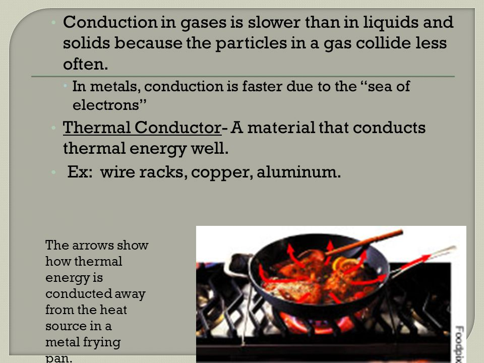 Conduction in gases is slower than in liquids and solids because the particles in a gas collide less often. In metals, conduction is faster due to the
