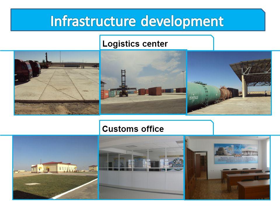 Logistics center Customs office
