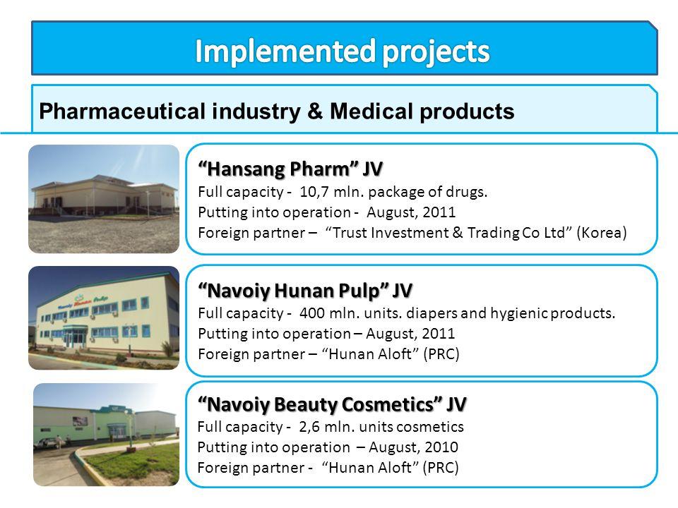 Hansang Pharm JV Full capacity - 10,7 mln. package of drugs. Putting into operation - August, 2011 Foreign partner – Trust Investment & Trading Co Ltd