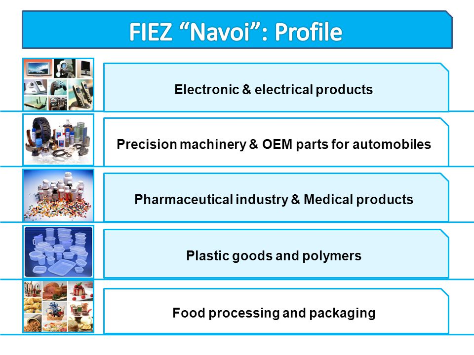 Pharmaceutical industry & Medical products Precision machinery & OEM parts for automobiles Electronic & electrical products Food processing and packag