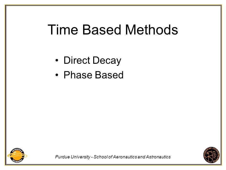 Purdue University - School of Aeronautics and Astronautics Time Based Methods Direct Decay Phase Based