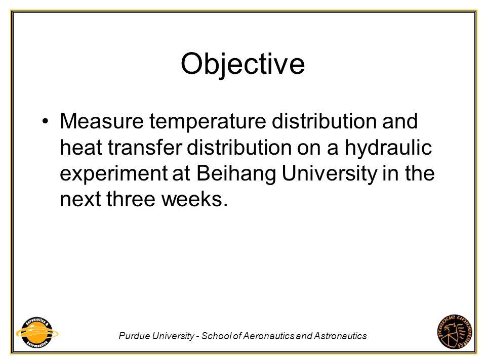 Purdue University - School of Aeronautics and Astronautics Objective Measure temperature distribution and heat transfer distribution on a hydraulic ex