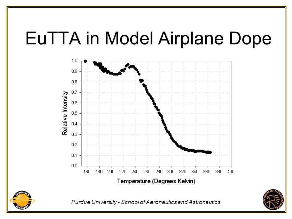 Purdue University - School of Aeronautics and Astronautics EuTTA in Model Airplane Dope