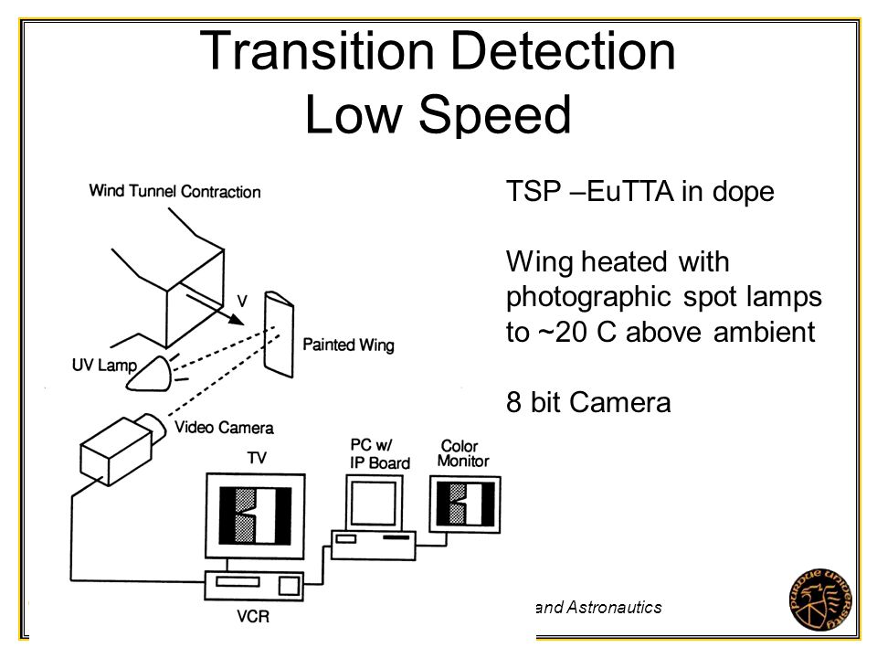 Purdue University - School of Aeronautics and Astronautics Transition Detection Low Speed TSP –EuTTA in dope Wing heated with photographic spot lamps