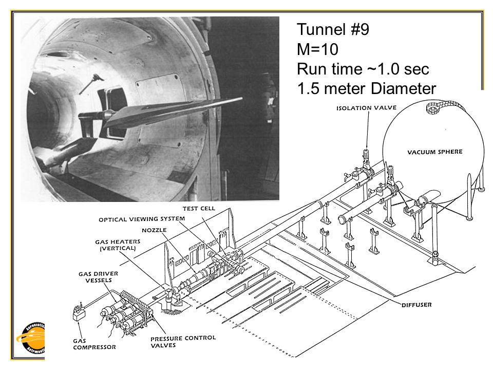 Purdue University - School of Aeronautics and Astronautics Tunnel #9 M=10 Run time ~1.0 sec 1.5 meter Diameter
