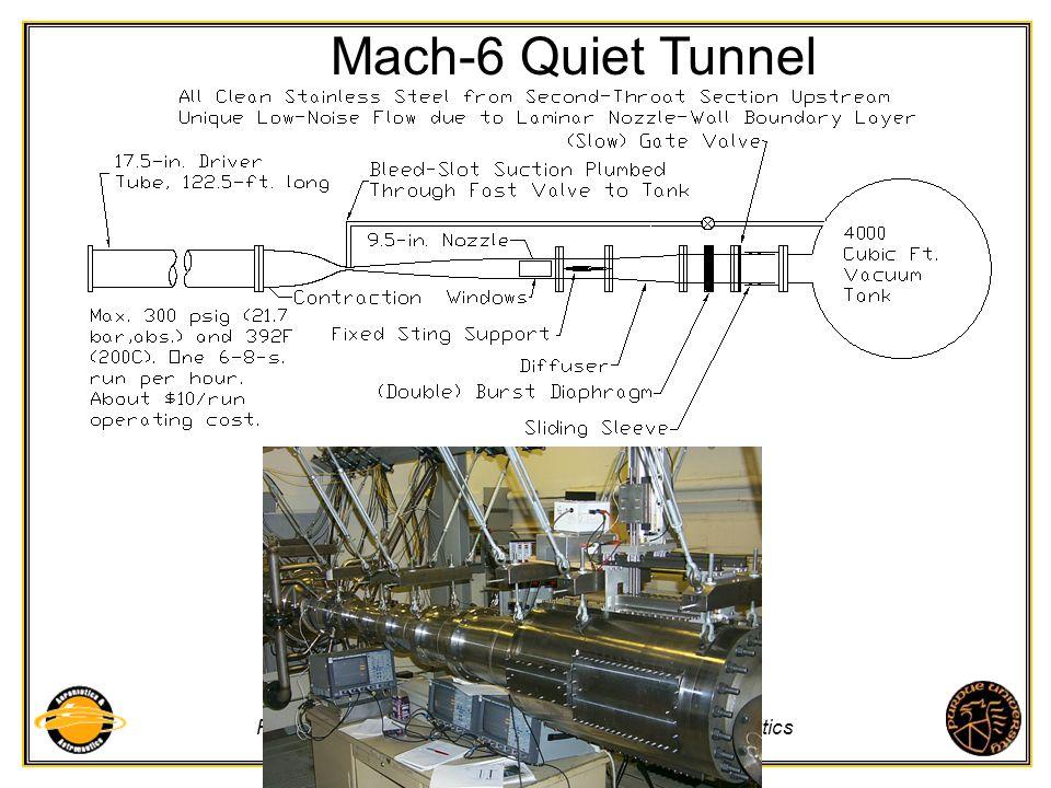 Mach-6 Quiet Tunnel