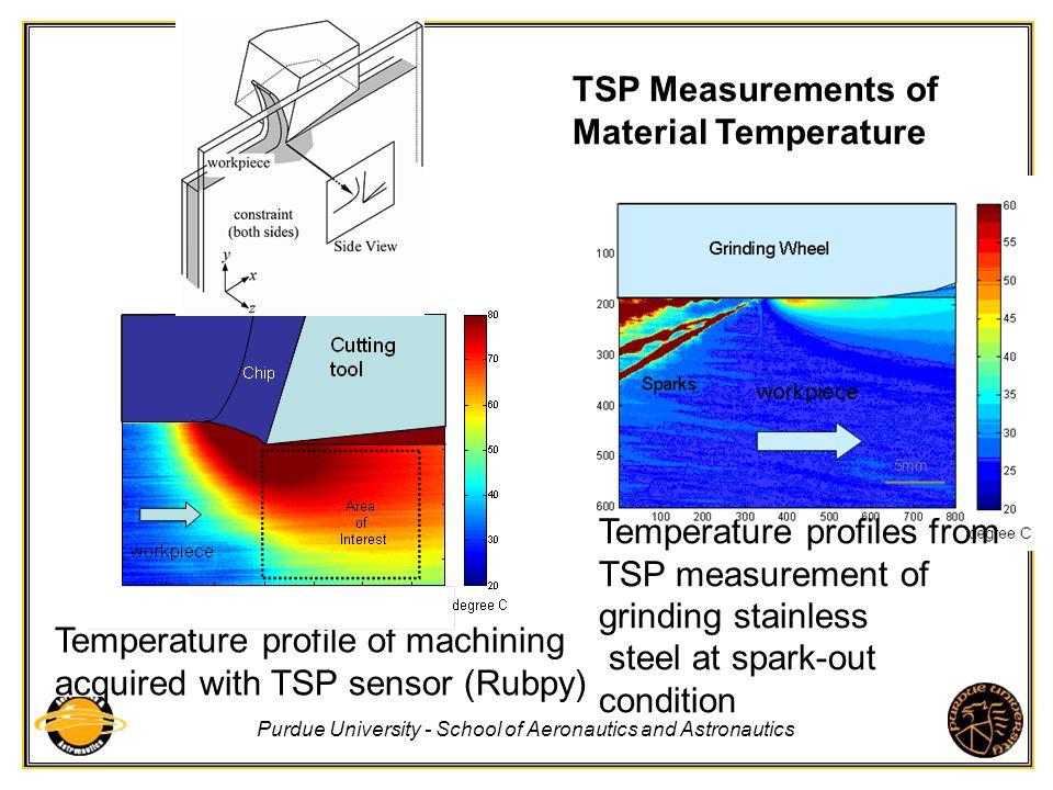 Purdue University - School of Aeronautics and Astronautics Temperature profile of machining acquired with TSP sensor (Rubpy) Temperature profiles from