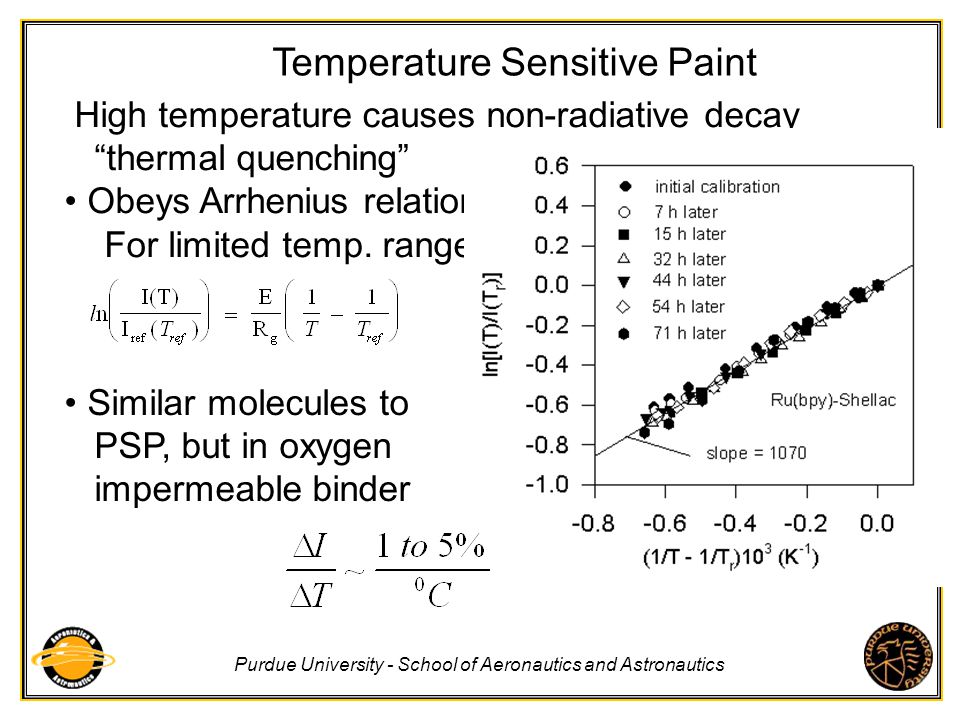 Purdue University - School of Aeronautics and Astronautics Luminescent Paint (TSP/PSP) coated model Excitation short-pass filter excitation source Acquisition photodetector long-pass filter I ref /I P/P ref Data Processing I ref /I P/P ref calibration surface map low cost easy to apply