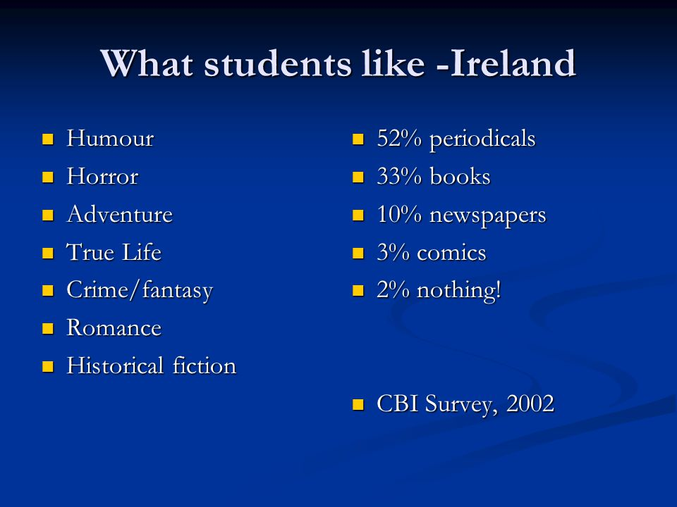 What students like -Ireland Humour Humour Horror Horror Adventure Adventure True Life True Life Crime/fantasy Crime/fantasy Romance Romance Historical fiction Historical fiction 52% periodicals 33% books 10% newspapers 3% comics 2% nothing.