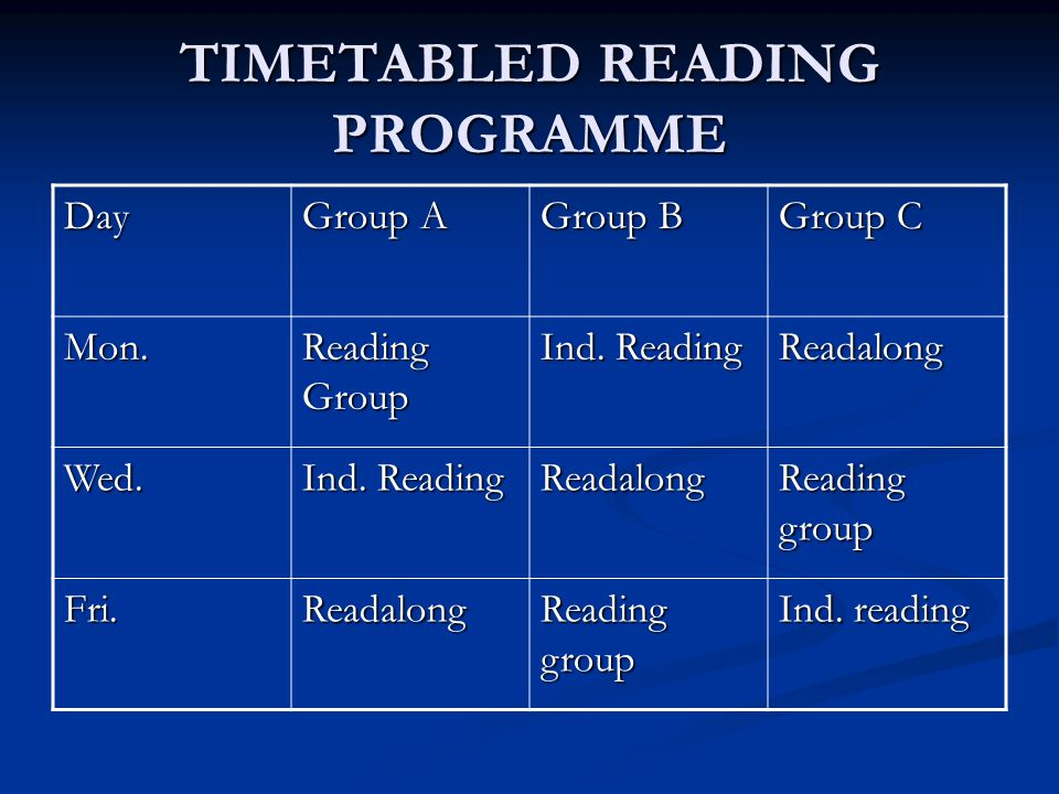 TIMETABLED READING PROGRAMME Day Group A Group B Group C Mon.