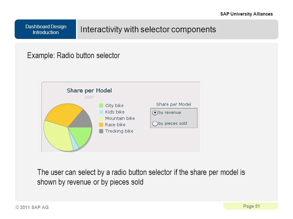 Dashboard Design Introduction SAP University Alliances Page 51 © 2011 SAP AG Interactivity with selector components Example: Radio button selector The user can select by a radio button selector if the share per model is shown by revenue or by pieces sold