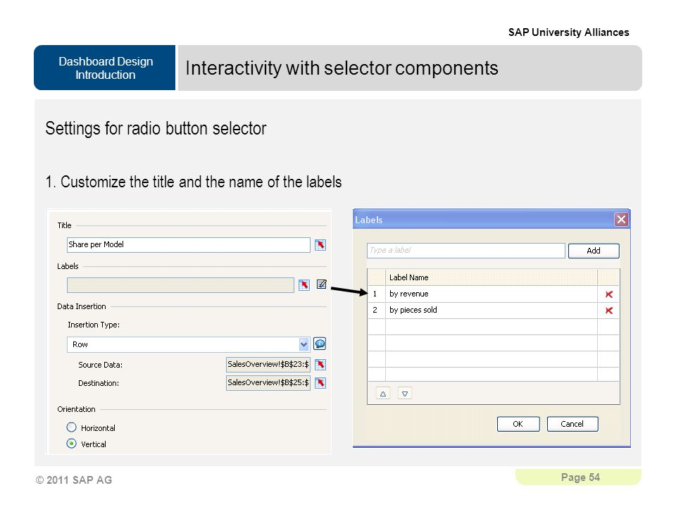 Dashboard Design Introduction SAP University Alliances Page 54 © 2011 SAP AG Interactivity with selector components Settings for radio button selector 1.