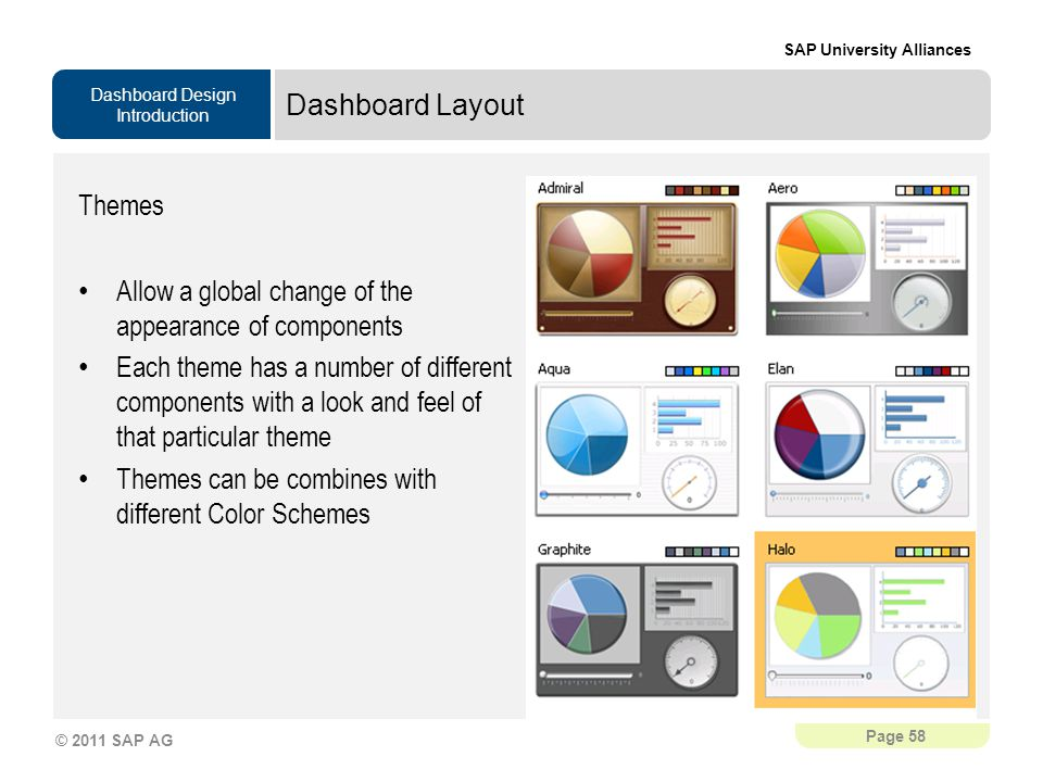 Dashboard Design Introduction SAP University Alliances Page 58 © 2011 SAP AG Dashboard Layout Themes Allow a global change of the appearance of components Each theme has a number of different components with a look and feel of that particular theme Themes can be combines with different Color Schemes