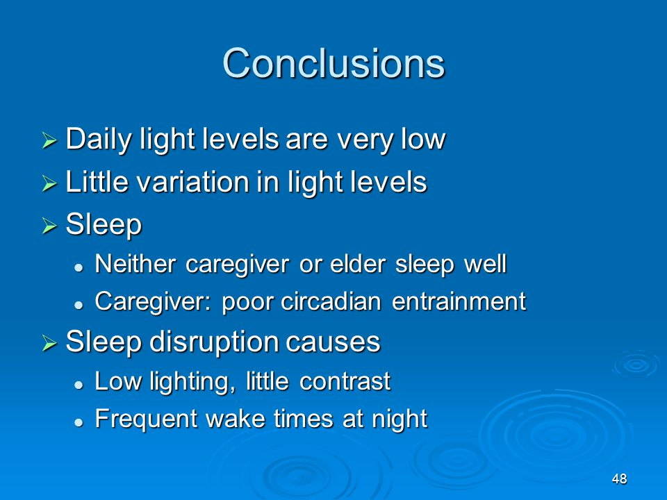 Conclusions Daily light levels are very low Daily light levels are very low Little variation in light levels Little variation in light levels Sleep Sl