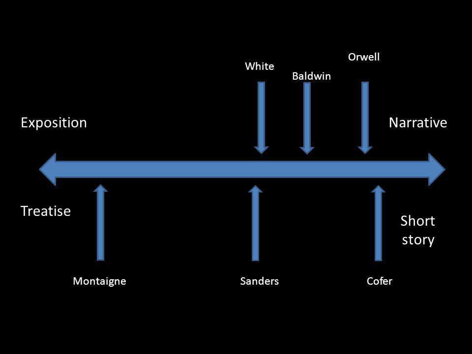 ExpositionNarrative Short story Treatise Montaigne Cofer Orwell Sanders White Baldwin
