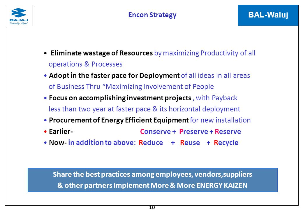 10 BAL-Waluj Encon Strategy Eliminate wastage of Resources by maximizing Productivity of all operations & Processes Adopt in the faster pace for Deployment of all ideas in all areas of Business Thru Maximizing Involvement of People Focus on accomplishing investment projects, with Payback less than two year at faster pace & its horizontal deployment Procurement of Energy Efficient Equipment for new installation Earlier- Conserve + Preserve + Reserve Now- in addition to above: Reduce + Reuse + Recycle Share the best practices among employees, vendors,suppliers & other partners Implement More & More ENERGY KAIZEN