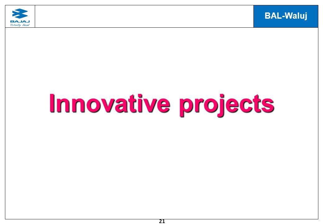 21 BAL-Waluj Innovative projects
