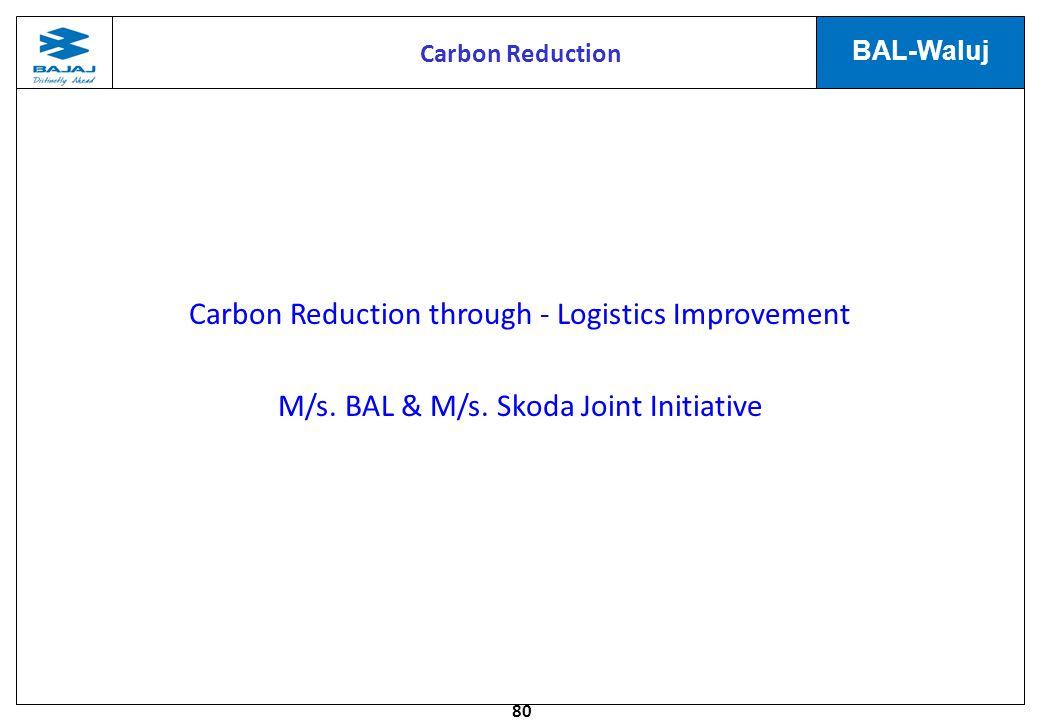 80 BAL-Waluj Carbon Reduction through - Logistics Improvement M/s. BAL & M/s. Skoda Joint Initiative Carbon Reduction