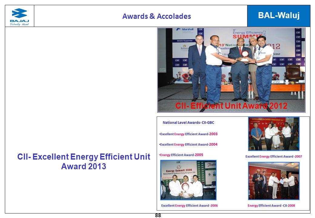 88 BAL-Waluj Awards & Accolades CII- Efficient Unit Award 2012 CII- Excellent Energy Efficient Unit Award 2013