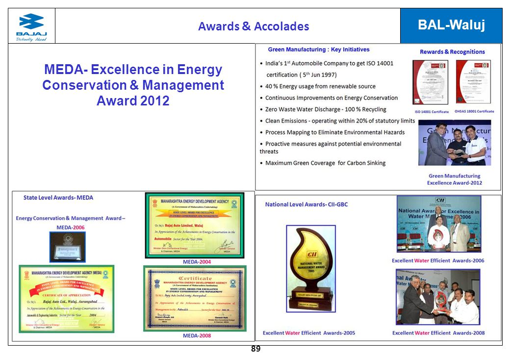 89 BAL-Waluj Awards & Accolades MEDA- Excellence in Energy Conservation & Management Award 2012