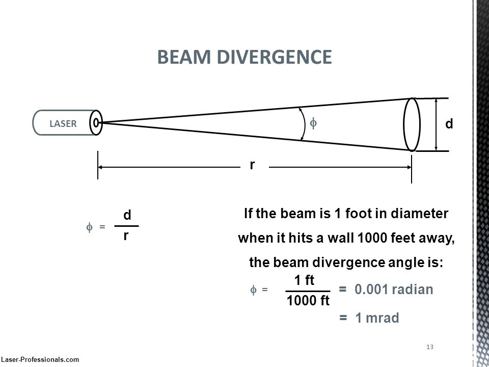 12 Some mathematics covering physical features of a laser beam Follow this slide BEAM DIVERGENCE This allows us to calculate the energy or power densi