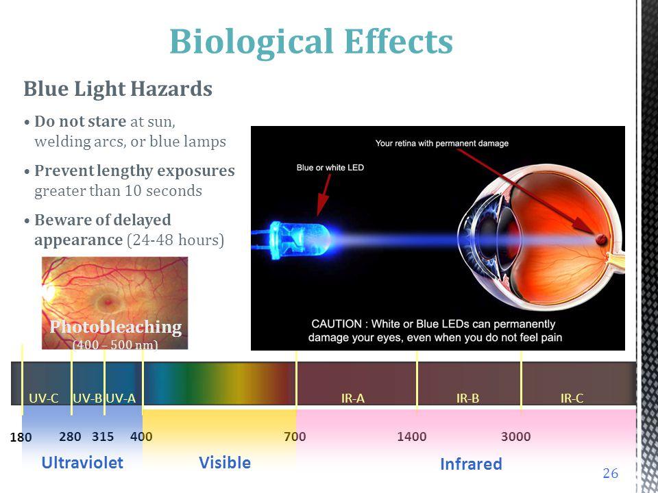 180280315400700 1400 3000 UV-CUV-BUV-A UltravioletVisibleInfrared IR-AIR-BIR-C Photokeratisis (200 – 315 nm) Photochemical Cataracts (315 – 400 nm) Th