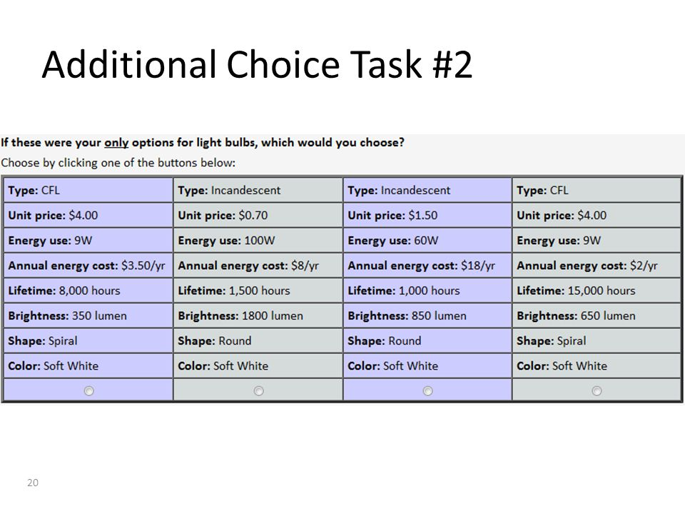 Additional Choice Task #2 20