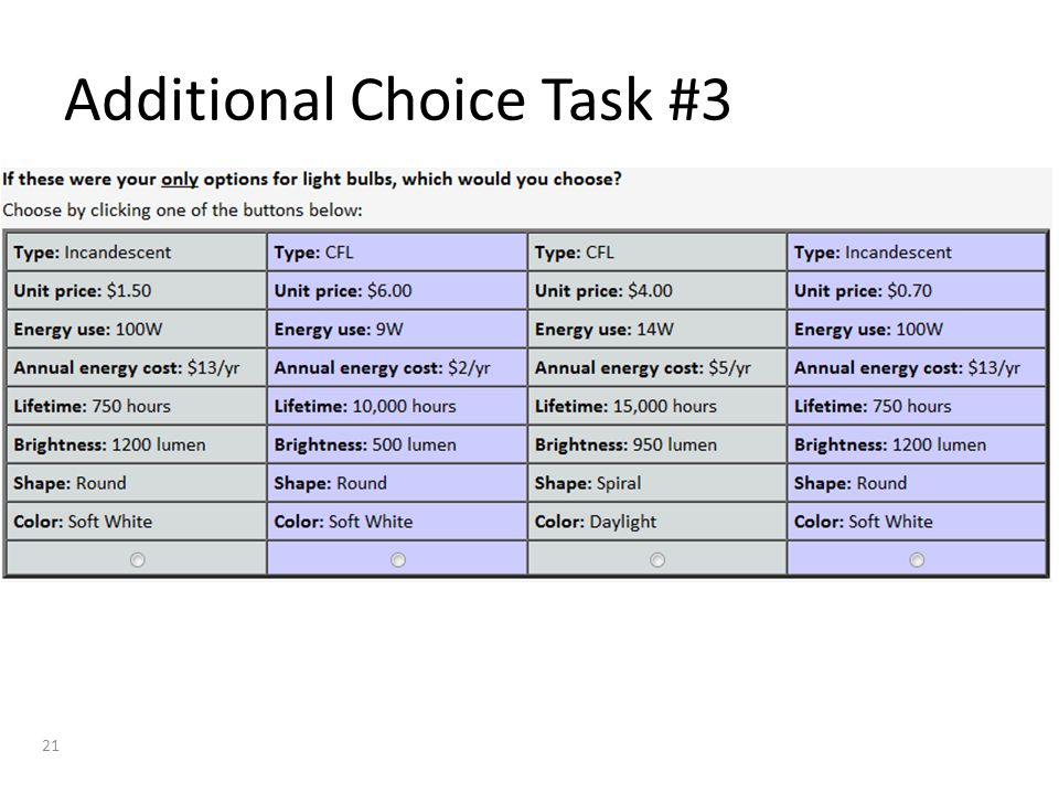 Additional Choice Task #3 21
