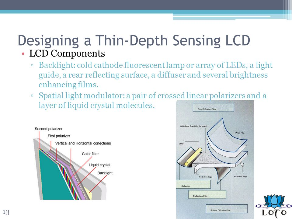 Designing a Thin-Depth Sensing LCD LCD Components Backlight: cold cathode fluorescent lamp or array of LEDs, a light guide, a rear reflecting surface, a diffuser and several brightness enhancing films.