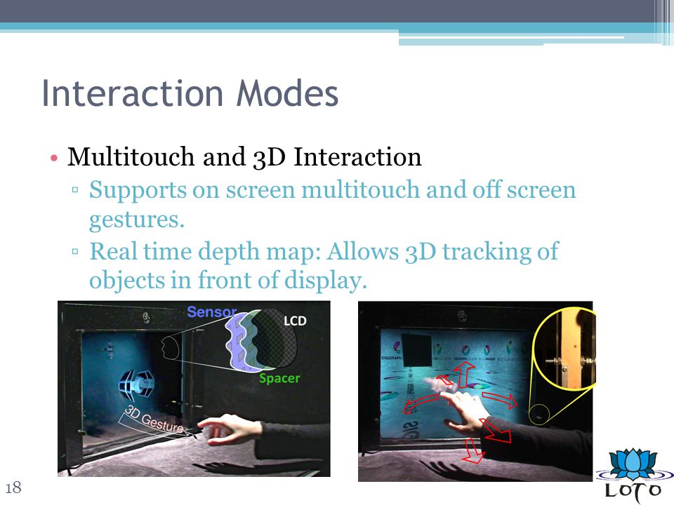 Interaction Modes Multitouch and 3D Interaction Supports on screen multitouch and off screen gestures.