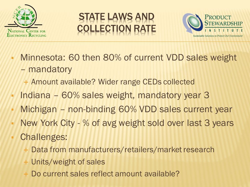 Minnesota: 60 then 80% of current VDD sales weight – mandatory Amount available.