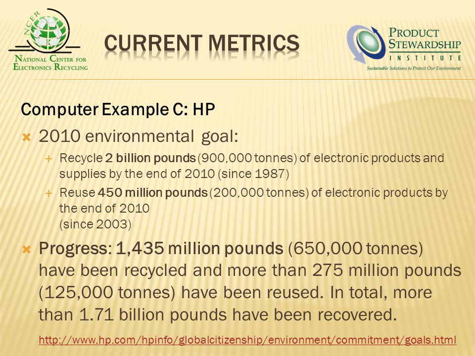 Computer Example C: HP 2010 environmental goal: Recycle 2 billion pounds (900,000 tonnes) of electronic products and supplies by the end of 2010 (since 1987) Reuse 450 million pounds (200,000 tonnes) of electronic products by the end of 2010 (since 2003) Progress: 1,435 million pounds (650,000 tonnes) have been recycled and more than 275 million pounds (125,000 tonnes) have been reused.