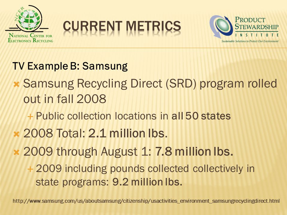 TV Example B: Samsung Samsung Recycling Direct (SRD) program rolled out in fall 2008 Public collection locations in all 50 states 2008 Total: 2.1 million lbs.