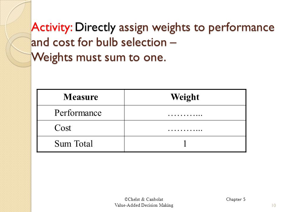©Chelst & Canbolat Value-Added Decision Making Activity: Directly assign weights to performance and cost for bulb selection – Weights must sum to one.