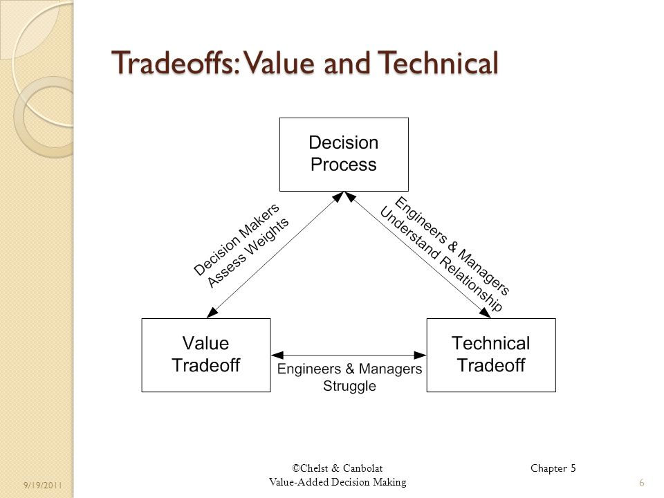 ©Chelst & Canbolat Value-Added Decision Making 9/19/2011 Tradeoffs: Value and Technical 6 Chapter 5