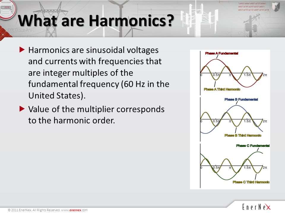 © 2011 EnerNex. All Rights Reserved. www.enernex.com What are Harmonics.