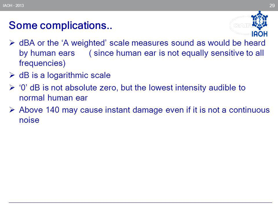 IAOH - 2013 29 Some complications.. dBA or the A weighted scale measures sound as would be heard by human ears ( since human ear is not equally sensit