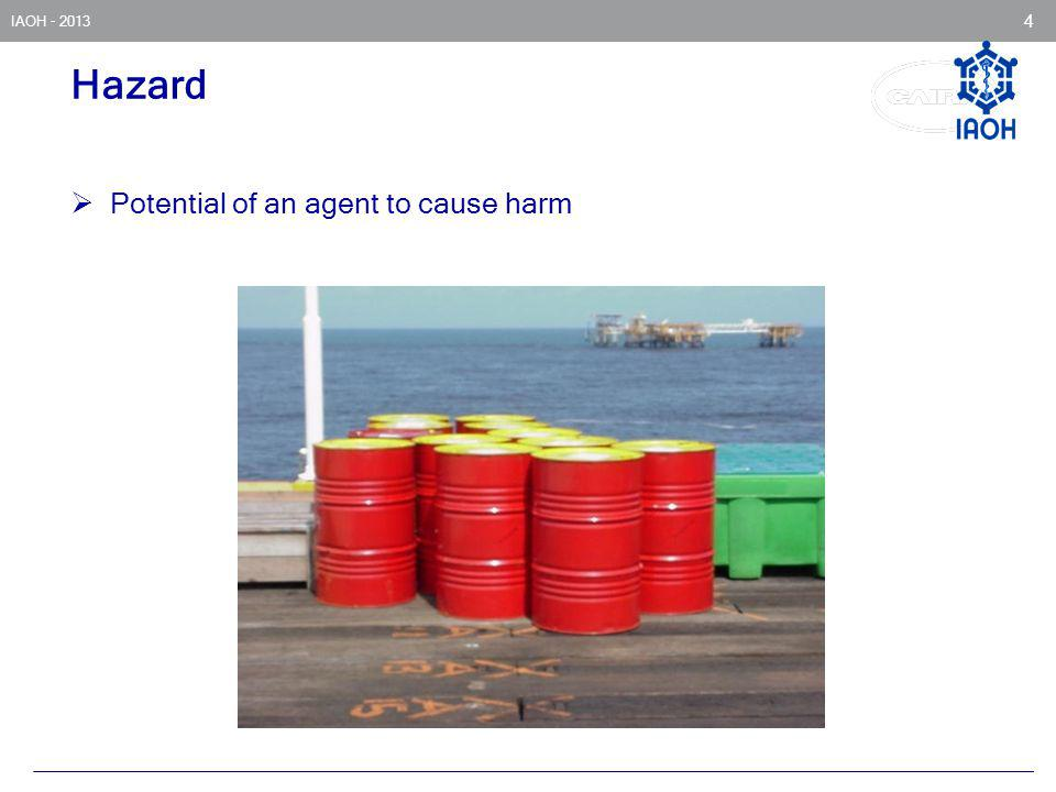 IAOH - 2013 4 Hazard Potential of an agent to cause harm